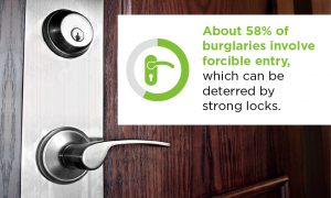 The Ultimate Home Security and Safety Checklist Every Family Needs